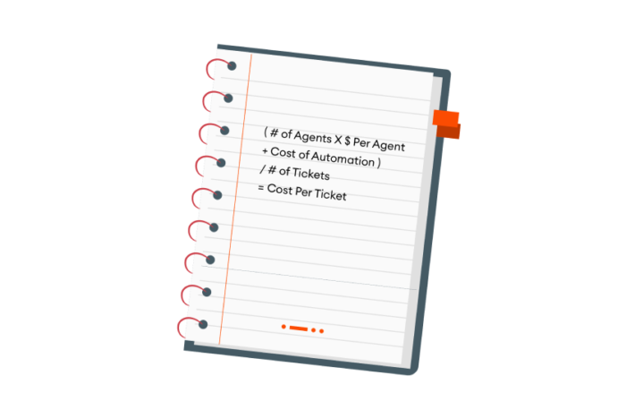 zowie_advantages_automation_cost_ticket